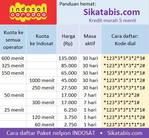 Cara daftar paket nelpon murah Indosat 2017