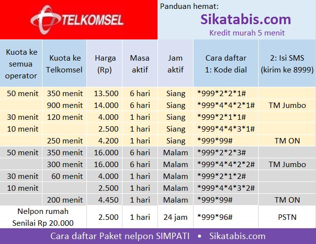 Cara daftar paket nelpon murah Telkomsel Simpati 2017
