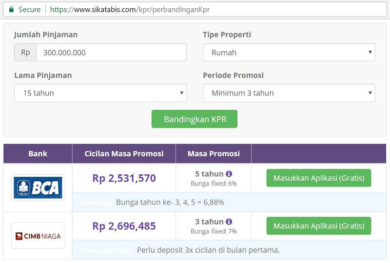 Kalkulator KPR Sikatabis.com tanggal 13 April 2017