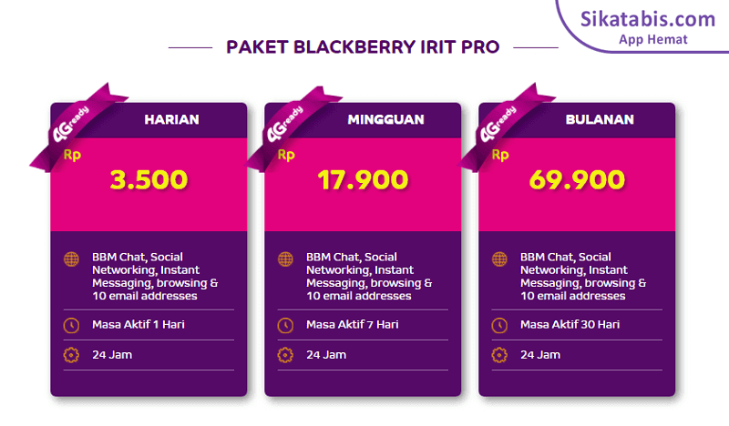 Paket internet BB Axis