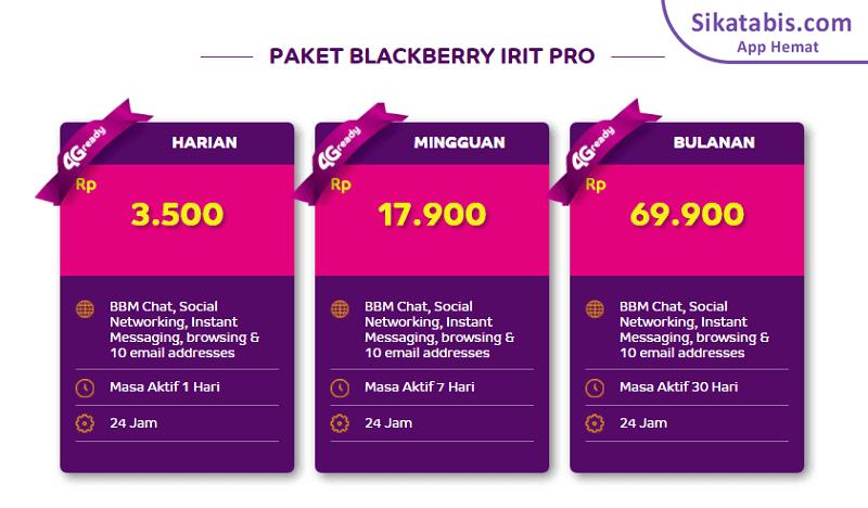 Paket internet BB Axis