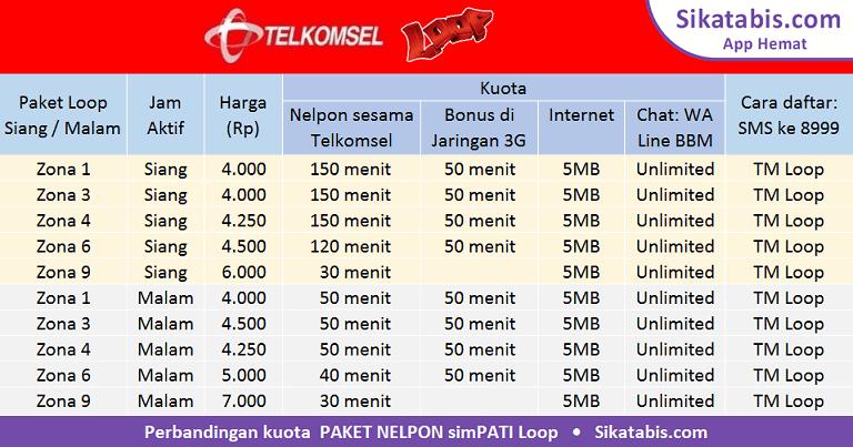 Tabel perbandingan paket nelpon simPATI Loop dan Cara daftar TM 2017