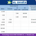 Tabel perbandingan Paket internet XL murah dan Cara daftar 2018