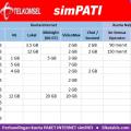 Tabel perbandingan Paket internet simPATI murah dan Cara daftar 2018