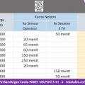 Tabel perbandingan Paket nelpon 3 Tri murah dan Cara daftar 2018