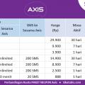 Tabel perbandingan Paket nelpon Axis murah dan Cara daftar 2018