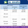 Tabel perbandingan Paket nelpon XL murah dan Cara daftar 2018