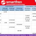 Tabel perbandingan Paket Smartfren murah, kuota Internet, dan Cara daftar 2018