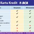 Dokumen syarat pengajuan Kartu kredit BCA untuk Karyawan, Wiraswasta, dan Profesional