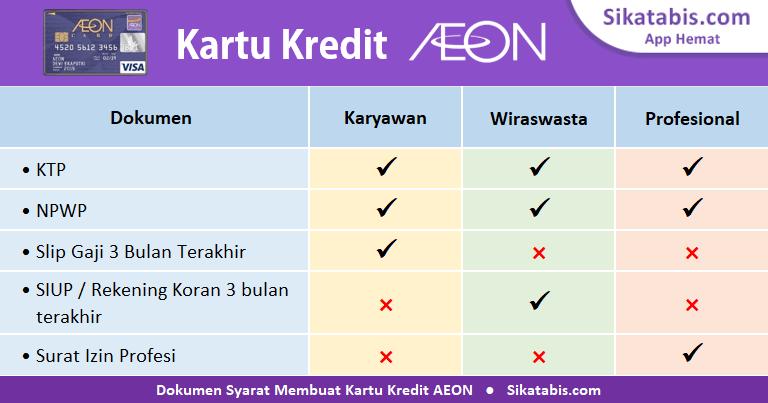 Dokumen syarat pengajuan Kartu kredit AEON online untuk Karyawan, Wiraswasta, dan Profesional