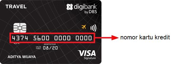 Letak 16 digit nomor kartu kredit Digibank DBS