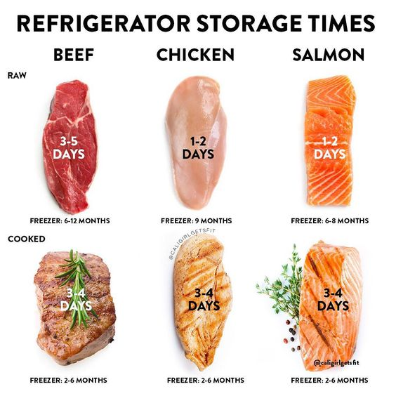 panduan simpan daging dalam kulkas