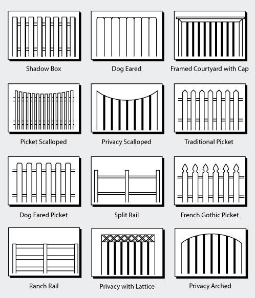 desain pagar kayu rumah